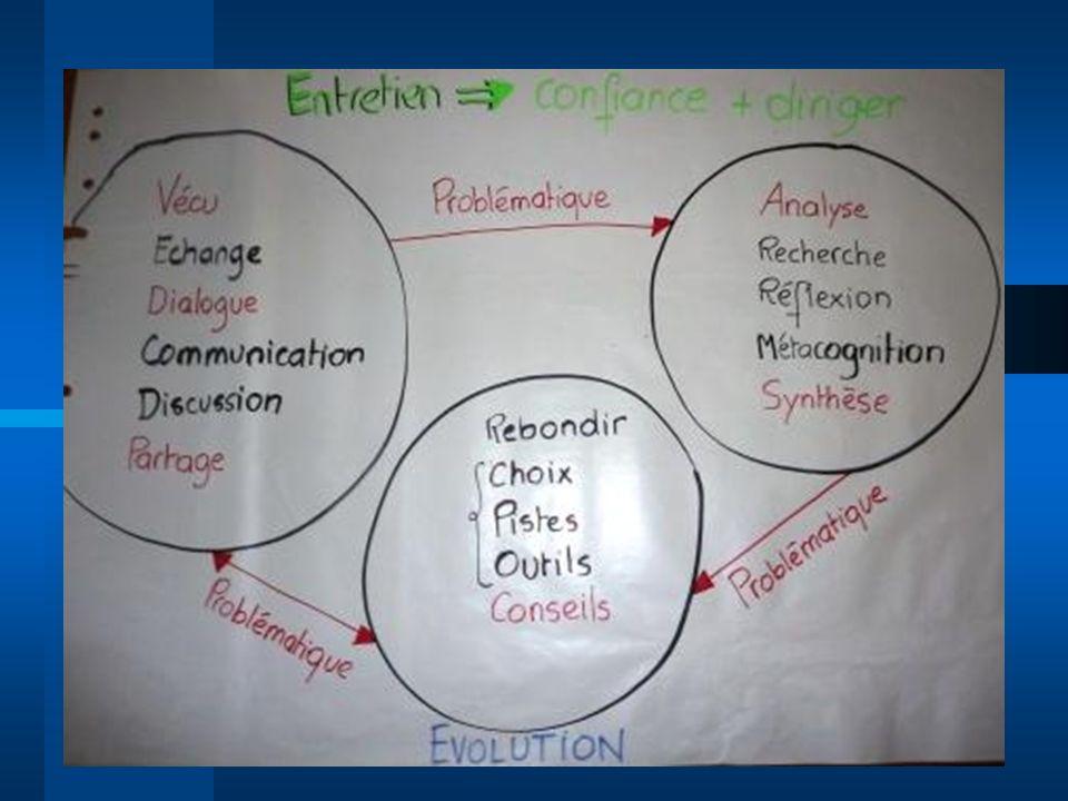 Prise de notes : Prendre par exemple des notes en 2 colonnes Ce que je vois Ce que jentends ( noter les temps ) Les concepts pédagogiques ou didactiques sous- jacents à traiter
