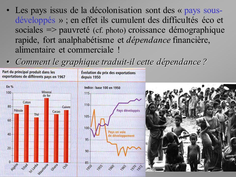 Les pays issus de la décolonisation sont des « pays sous- développés » ; en effet ils cumulent des difficultés éco et sociales => pauvreté (cf. photo)