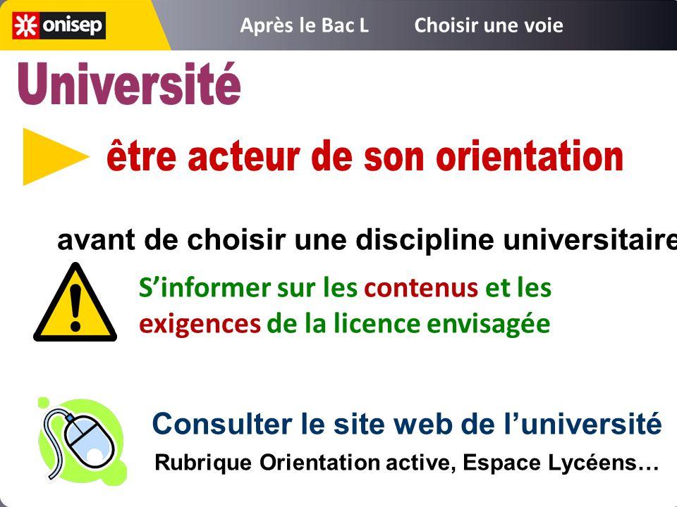 avant de choisir une discipline universitaire Sinformer sur les contenus et les exigences de la licence envisagée Consulter le site web de luniversité