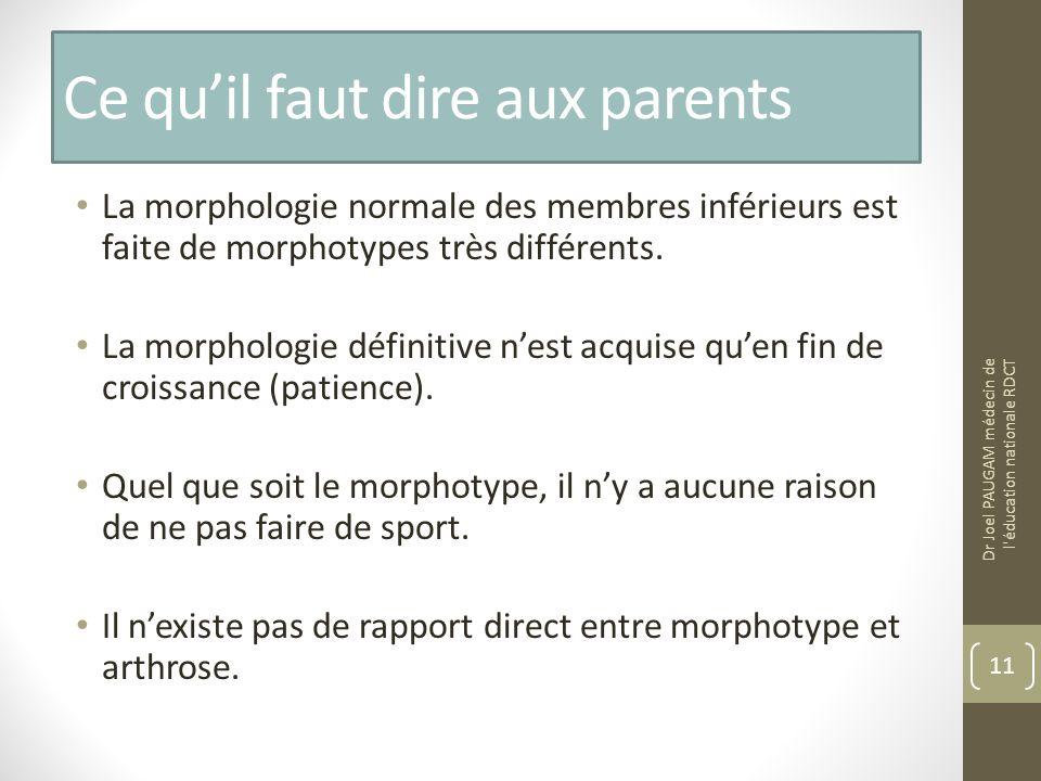 Ce quil faut dire aux parents La morphologie normale des membres inférieurs est faite de morphotypes très différents. La morphologie définitive nest a