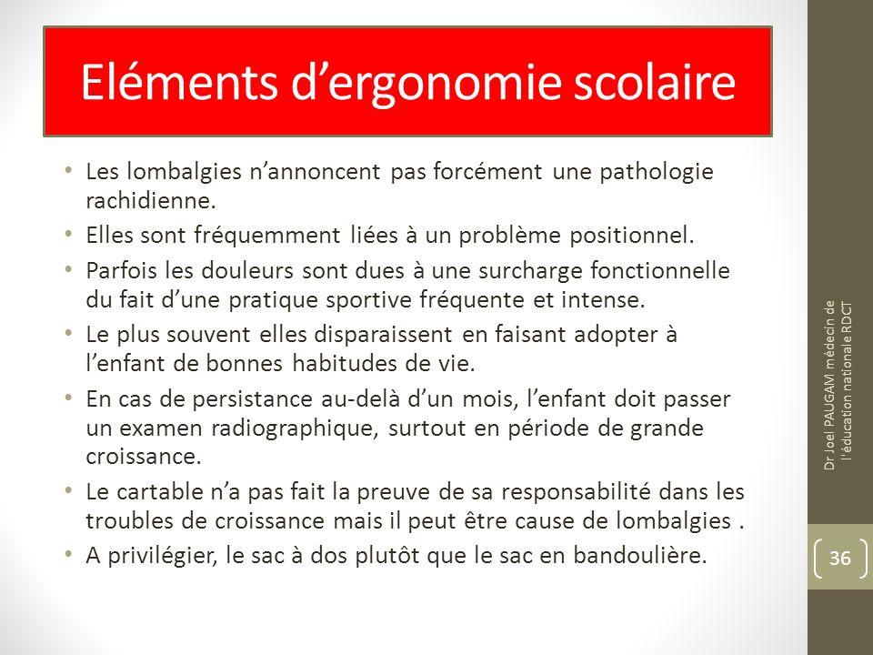 Eléments dergonomie scolaire Les lombalgies nannoncent pas forcément une pathologie rachidienne.