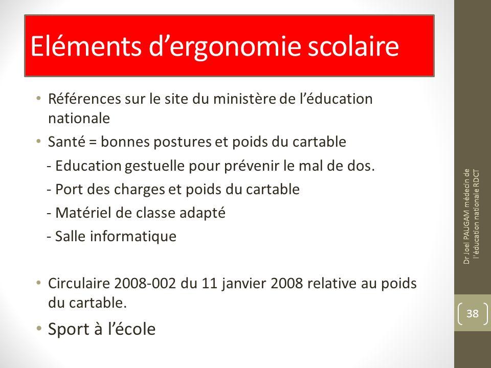 Eléments dergonomie scolaire Références sur le site du ministère de léducation nationale Santé = bonnes postures et poids du cartable - Education gest