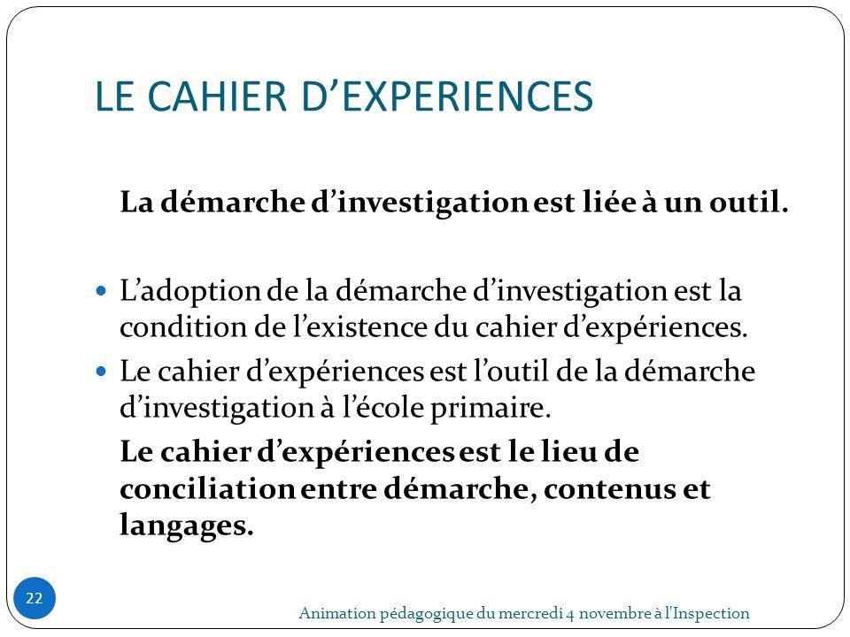 LE CAHIER DEXPERIENCES Animation pédagogique du mercredi 4 novembre à l'Inspection 22 La démarche dinvestigation est liée à un outil. Ladoption de la