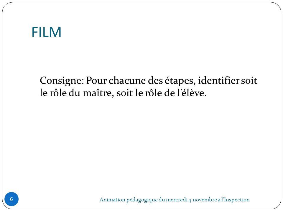 FILM Animation pédagogique du mercredi 4 novembre à l'Inspection 6 Consigne: Pour chacune des étapes, identifier soit le rôle du maître, soit le rôle