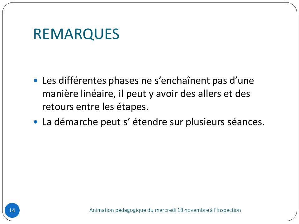 REMARQUES Animation pédagogique du mercredi 18 novembre à l'Inspection 14 Les différentes phases ne senchaînent pas dune manière linéaire, il peut y a