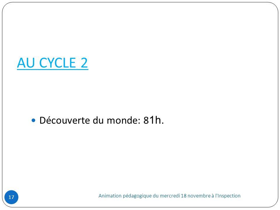 AU CYCLE 2 Animation pédagogique du mercredi 18 novembre à l'Inspection 17 Découverte du monde: 8 1h.