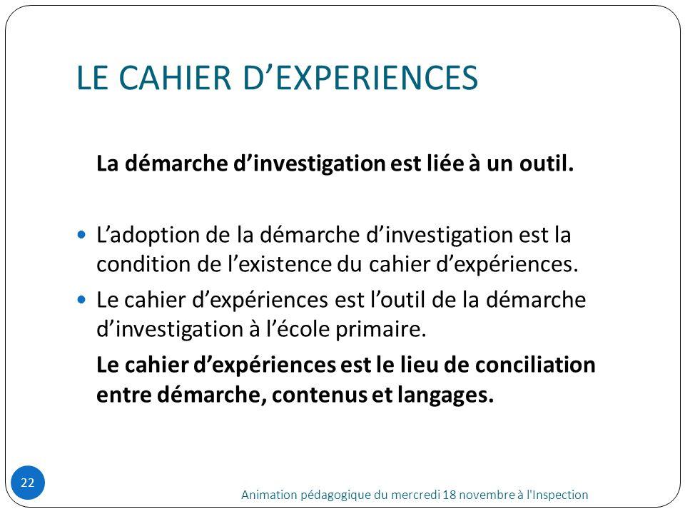 LE CAHIER DEXPERIENCES Animation pédagogique du mercredi 18 novembre à l'Inspection 22 La démarche dinvestigation est liée à un outil. Ladoption de la