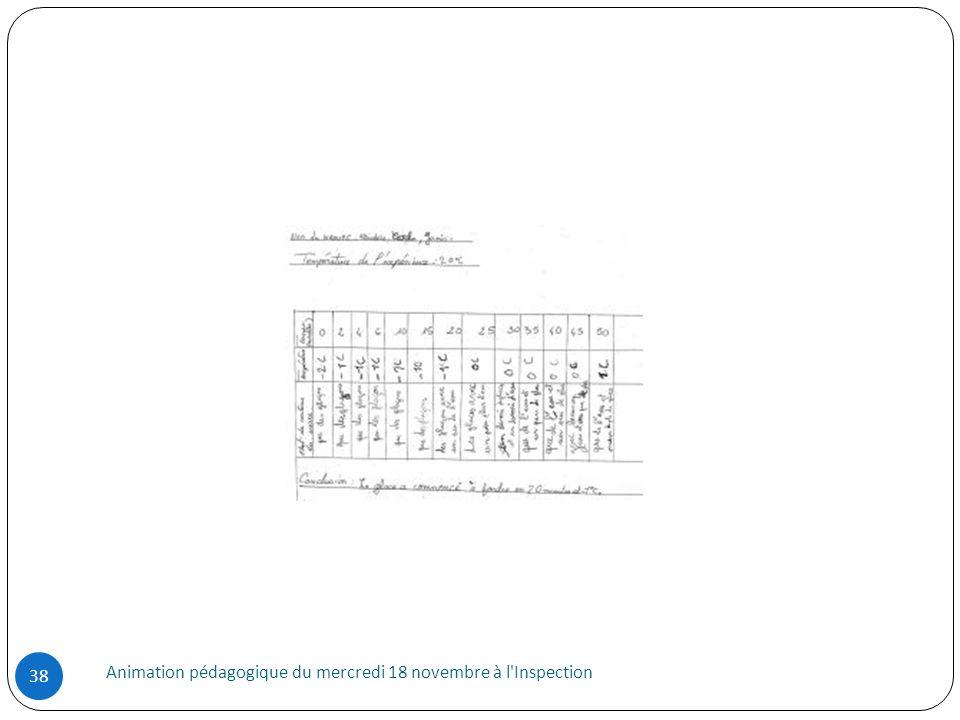 Animation pédagogique du mercredi 18 novembre à l'Inspection 38