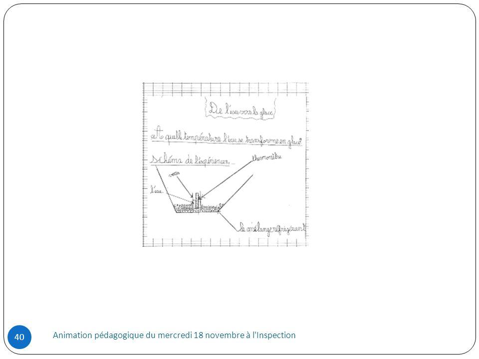 Animation pédagogique du mercredi 18 novembre à l'Inspection 40