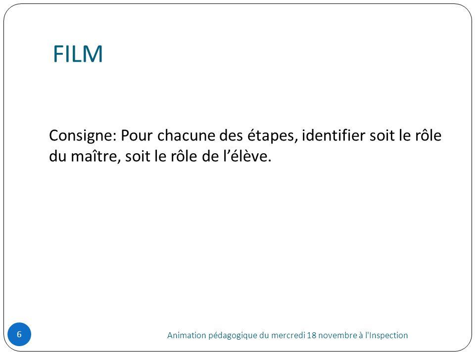 FILM Animation pédagogique du mercredi 18 novembre à l'Inspection 6 Consigne: Pour chacune des étapes, identifier soit le rôle du maître, soit le rôle