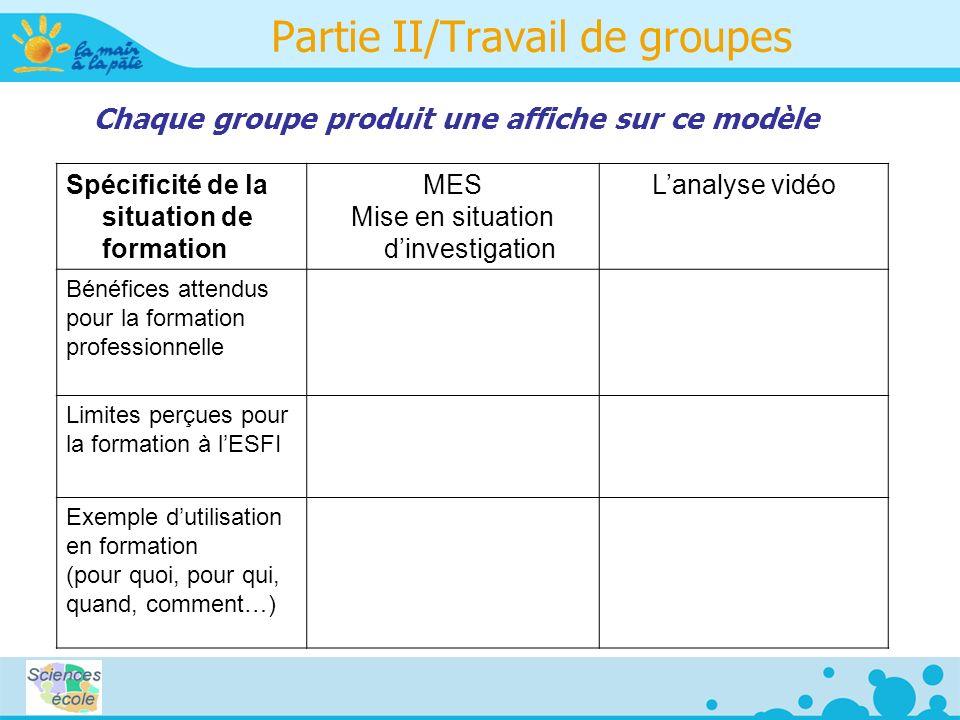 Partie II/Travail de groupes Chaque groupe produit une affiche sur ce modèle Spécificité de la situation de formation MES Mise en situation dinvestiga