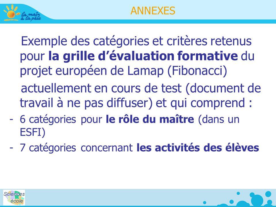 ANNEXES Exemple des catégories et critères retenus pour la grille dévaluation formative du projet européen de Lamap (Fibonacci) actuellement en cours de test (document de travail à ne pas diffuser) et qui comprend : -6 catégories pour le rôle du maître (dans un ESFI) -7 catégories concernant les activités des élèves