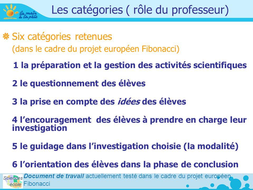 Document de travail actuellement testé dans le cadre du projet européen Fibonacci Les catégories ( rôle du professeur) Six catégories retenues (dans l