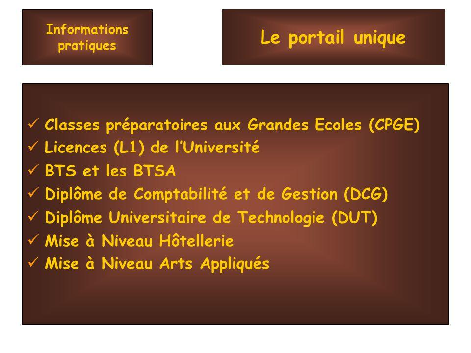 Informations pratiques Classes préparatoires aux Grandes Ecoles (CPGE) Licences (L1) de lUniversité BTS et les BTSA Diplôme de Comptabilité et de Gest
