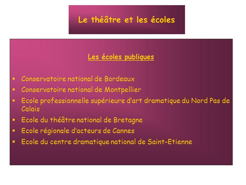 Les écoles publiques Conservatoire national de Bordeaux Conservatoire national de Montpellier Ecole professionnelle supérieure dart dramatique du Nord