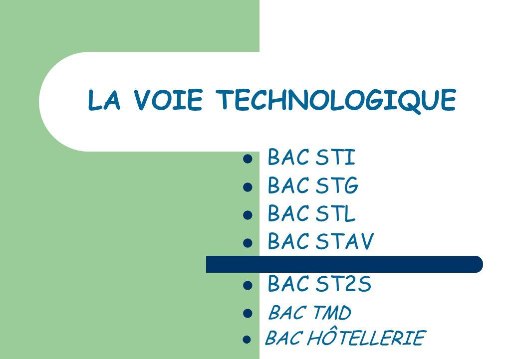 LA VOIE TECHNOLOGIQUE BAC STI BAC STG BAC STL BAC STAV BAC ST2S BAC TMD BAC HÔTELLERIE