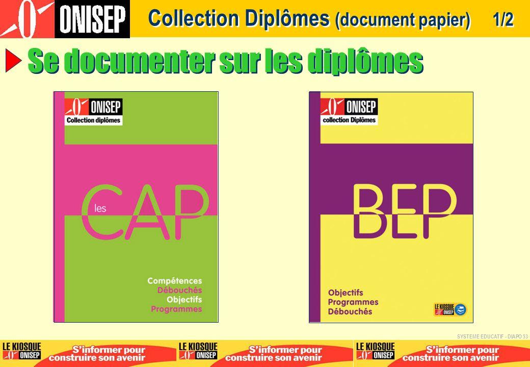 CIO Saint-Benoit. 2007.2008 27 Se documenter sur les diplômes Collection Diplômes (document papier) 1/2 SYSTEME EDUCATIF - DIAPO 53