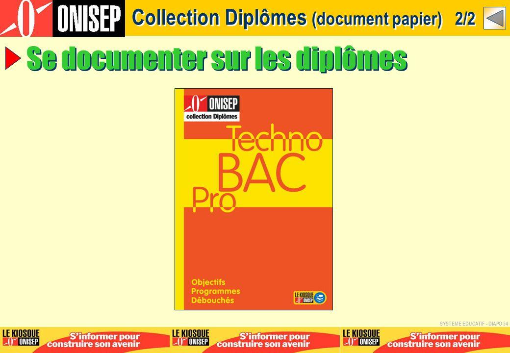 CIO Saint-Benoit. 2007.2008 28 Se documenter sur les diplômes Collection Diplômes (document papier) 2/2 SYSTEME EDUCATIF - DIAPO 54