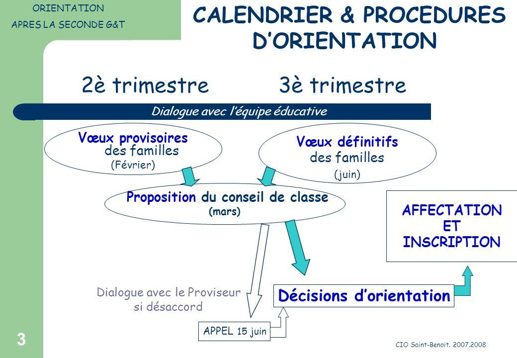 CIO Saint-Benoit. 2007.2008 3 ORIENTATION APRES LA SECONDE G&T CALENDRIER & PROCEDURES DORIENTATION 2è trimestre 3è trimestre Vœux provisoires des fam