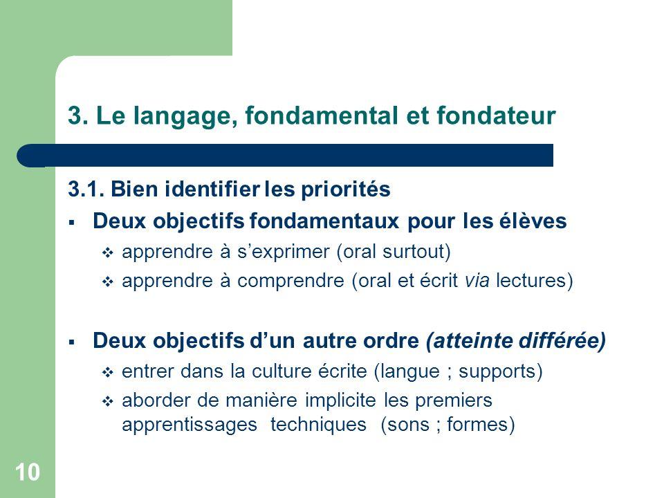 10 3. Le langage, fondamental et fondateur 3.1. Bien identifier les priorités Deux objectifs fondamentaux pour les élèves apprendre à sexprimer (oral