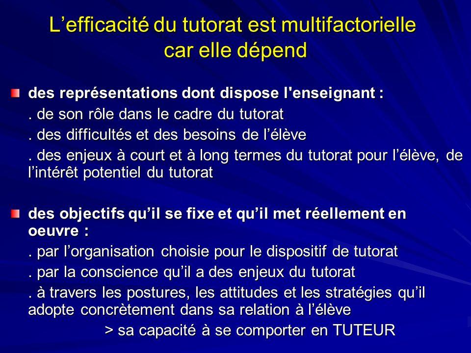 Lefficacité du tutorat est multifactorielle car elle dépend des représentations dont dispose l'enseignant :. de son rôle dans le cadre du tutorat. des