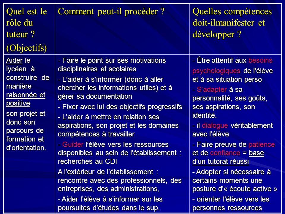 Quel est le rôle du tuteur ? (Objectifs) Comment peut-il procéder ? Quelles compétences doit-ilmanifester et développer ? Aider le lycéen à construire