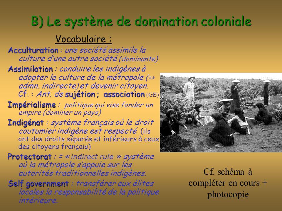 B) Le système de domination coloniale Vocabulaire : Acculturation Acculturation : une société assimile la culture dune autre société (dominante) Assim