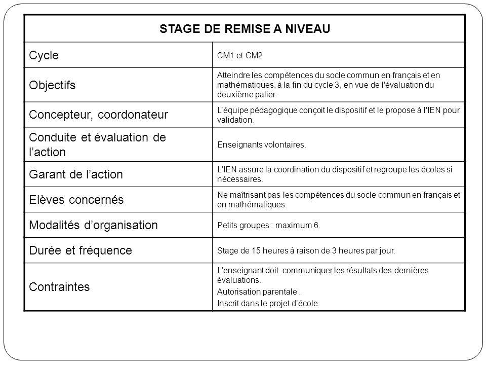 STAGE DE REMISE A NIVEAU Cycle CM1 et CM2 Objectifs Atteindre les compétences du socle commun en français et en mathématiques, à la fin du cycle 3, en
