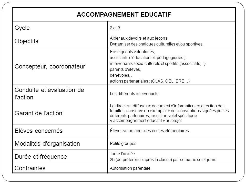 ACCOMPAGNEMENT EDUCATIF Cycle 2 et 3 Objectifs Aider aux devoirs et aux leçons Dynamiser des pratiques culturelles et/ou sportives. Concepteur, coordo