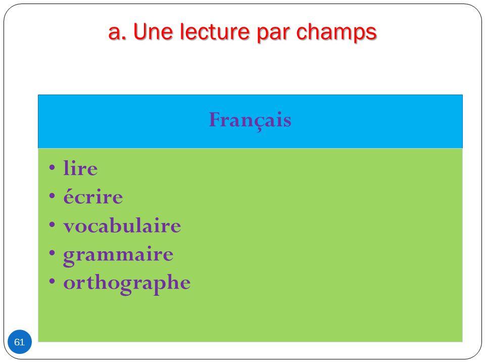 a. Une lecture par champs 61 Français lire écrire vocabulaire grammaire orthographe