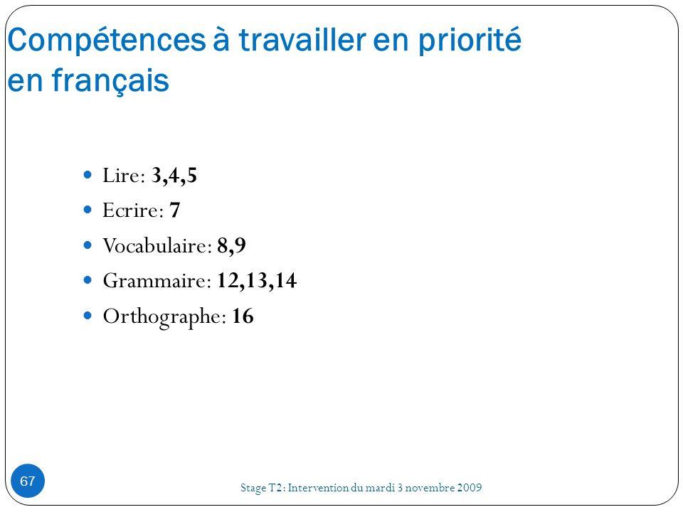 Stage T2: Intervention du mardi 3 novembre 2009 67 Compétences à travailler en priorité en français Lire: 3,4,5 Ecrire: 7 Vocabulaire: 8,9 Grammaire: