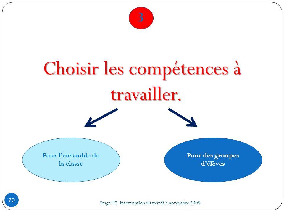Stage T2: Intervention du mardi 3 novembre 2009 70 Choisir les compétences à travailler. Pour lensemble de la classe Pour des groupes délèves 3
