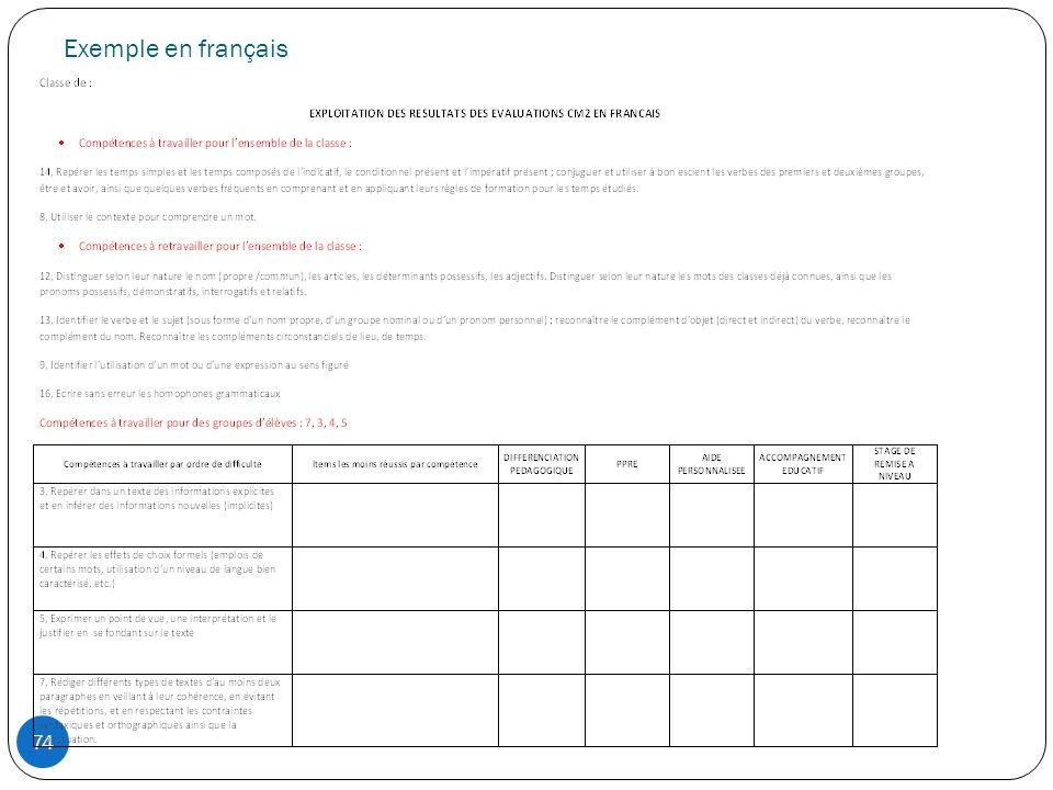 Exemple en français 74