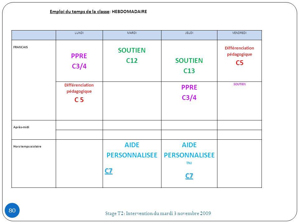 LUNDIMARDIJEUDIVENDREDI FRANCAIS PPRE C3/4 SOUTIEN C12SOUTIEN C13 Différenciation pédagogique C5 Différenciation pédagogique C 5 PPRE C3/4 SOUTIEN Apr