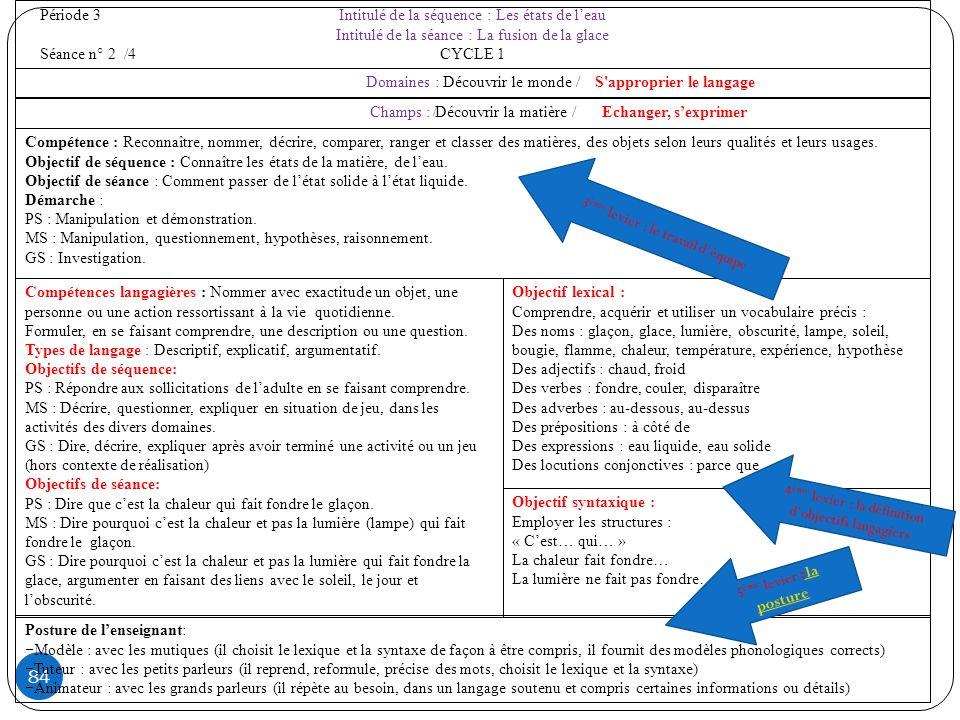 84 Intitulé de la séquence : Les états de leau Intitulé de la séance : La fusion de la glace CYCLE 1 Période 3 Séance n° 2 /4 Domaines : Découvrir le