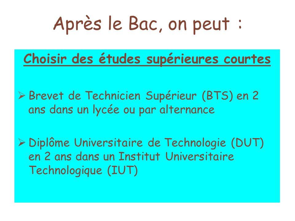 Après le Bac, on peut : Choisir des études supérieures courtes Brevet de Technicien Supérieur (BTS) en 2 ans dans un lycée ou par alternance Diplôme Universitaire de Technologie (DUT) en 2 ans dans un Institut Universitaire Technologique (IUT)