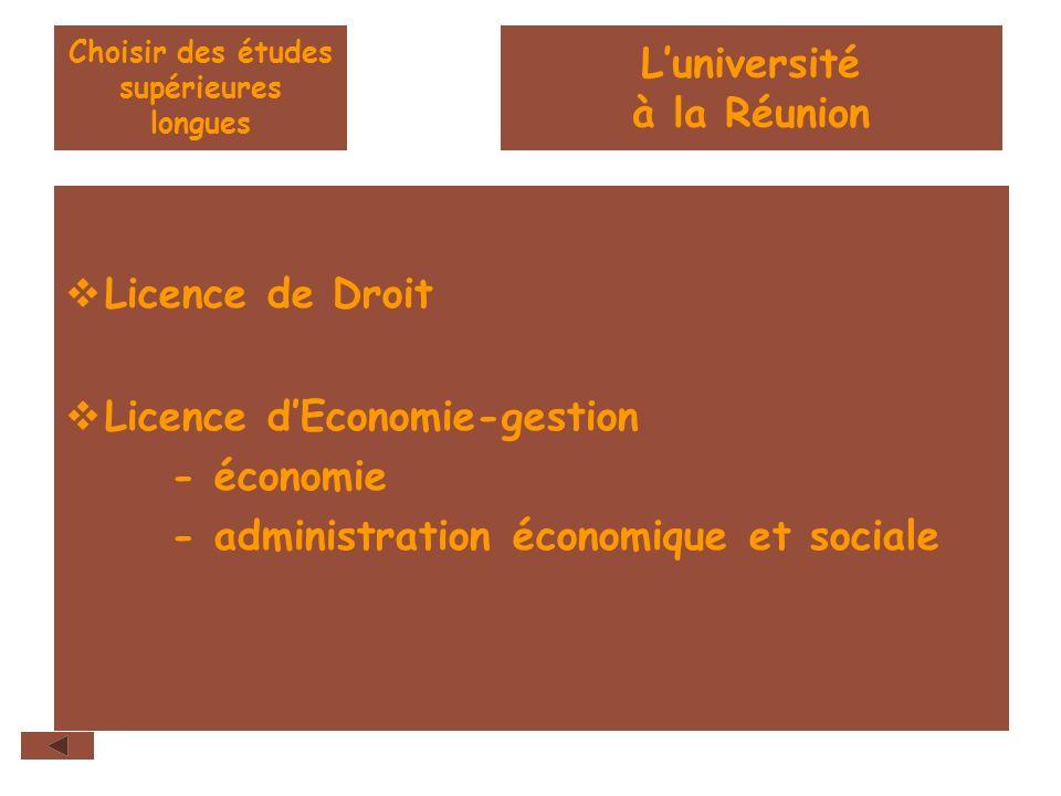 Choisir des études supérieures longues Licence de Droit Licence dEconomie-gestion - économie - administration économique et sociale Luniversité à la Réunion