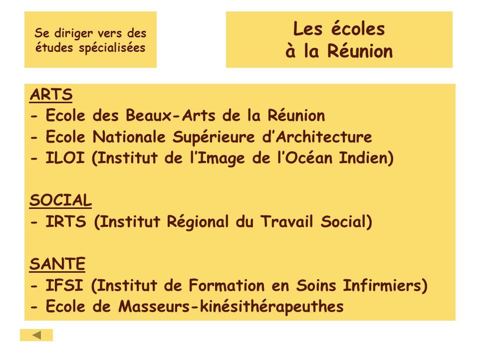Se diriger vers des études spécialisées ARTS - Ecole des Beaux-Arts de la Réunion - Ecole Nationale Supérieure dArchitecture - ILOI (Institut de lImage de lOcéan Indien) SOCIAL - IRTS (Institut Régional du Travail Social) SANTE - IFSI (Institut de Formation en Soins Infirmiers) - Ecole de Masseurs-kinésithérapeuthes Les écoles à la Réunion