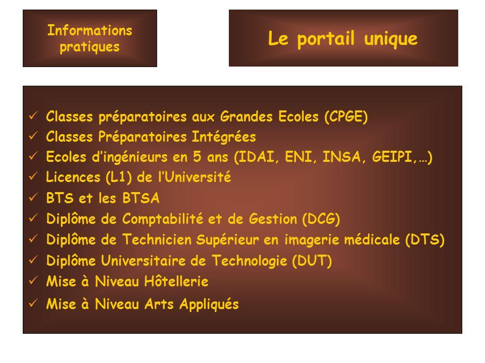 Informations pratiques Classes préparatoires aux Grandes Ecoles (CPGE) Classes Préparatoires Intégrées Ecoles dingénieurs en 5 ans (IDAI, ENI, INSA, GEIPI,…) Licences (L1) de lUniversité BTS et les BTSA Diplôme de Comptabilité et de Gestion (DCG) Diplôme de Technicien Supérieur en imagerie médicale (DTS) Diplôme Universitaire de Technologie (DUT) Mise à Niveau Hôtellerie Mise à Niveau Arts Appliqués Le portail unique