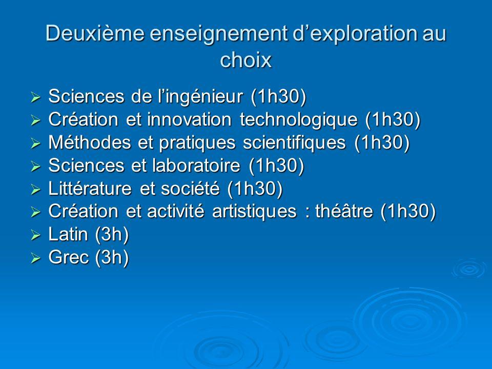 Deuxième enseignement dexploration au choix Sciences de lingénieur (1h30) Sciences de lingénieur (1h30) Création et innovation technologique (1h30) Cr