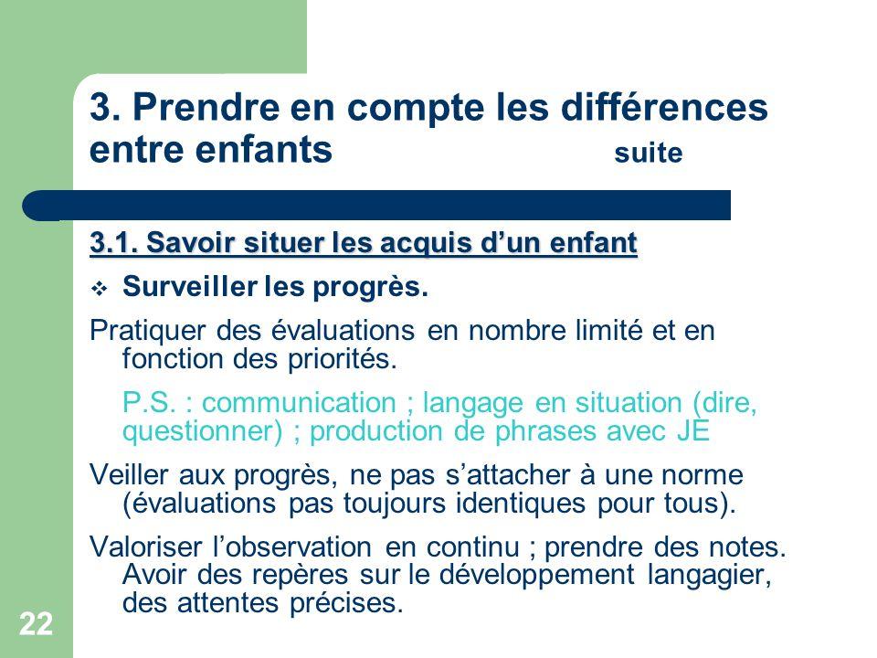 22 3. Prendre en compte les différences entre enfants suite 3.1. Savoir situer les acquis dun enfant Surveiller les progrès. Pratiquer des évaluations