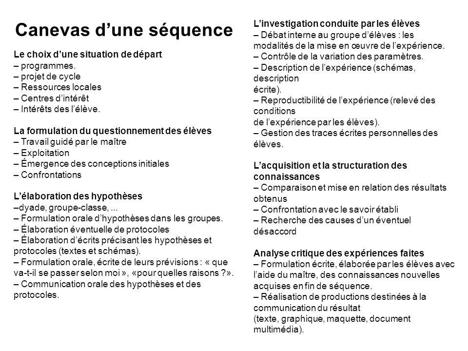 Le choix dune situation de départ – programmes. – projet de cycle – Ressources locales – Centres dintérêt – Intérêts des lélève. La formulation du que