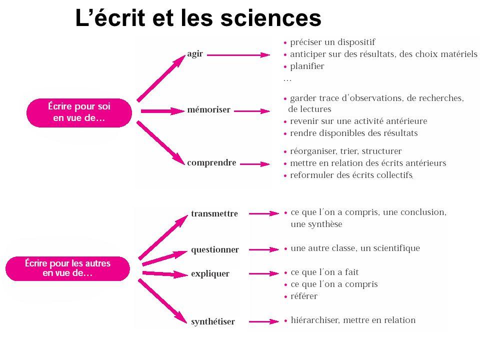 Lécrit et les sciences Pour quoi ? Pour faire quoi ?