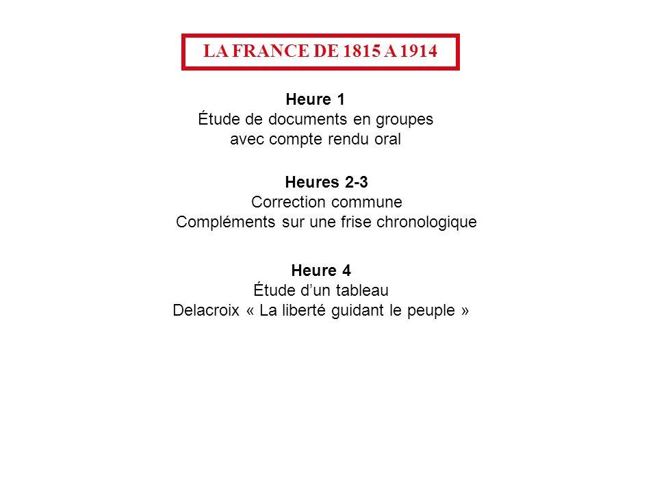 LA FRANCE DE 1815 A 1914 Heure 1 Étude de documents en groupes avec compte rendu oral Heures 2-3 Correction commune Compléments sur une frise chronolo