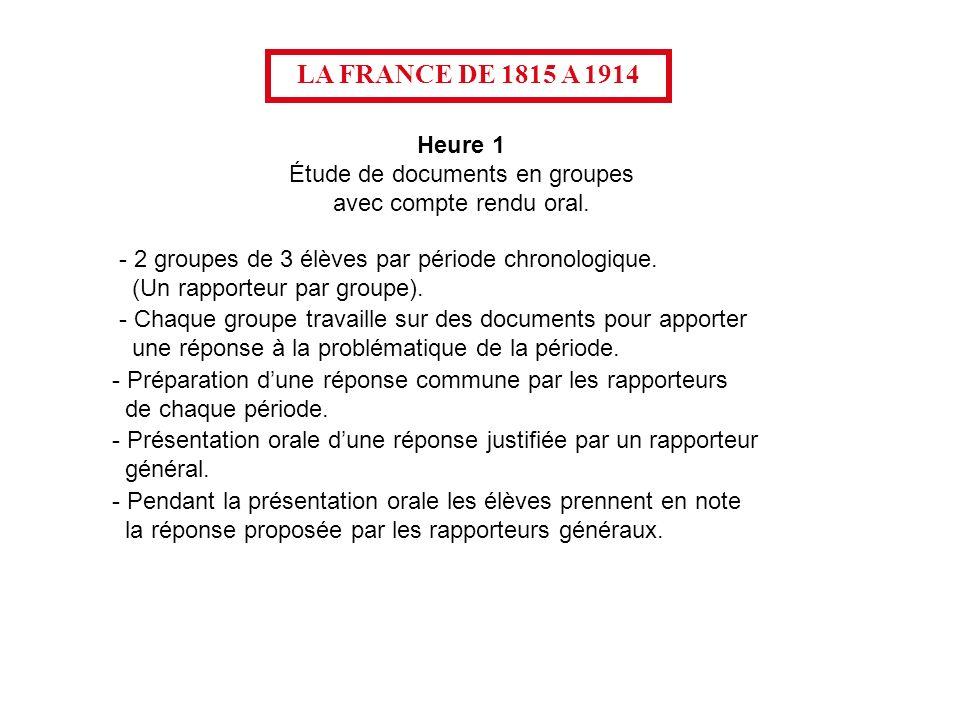 LA FRANCE DE 1815 A 1914 Heure 1 Étude de documents en groupes avec compte rendu oral. - 2 groupes de 3 élèves par période chronologique. (Un rapporte