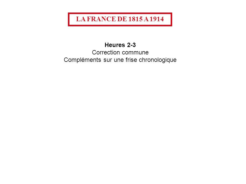 LA FRANCE DE 1815 A 1914 Heures 2-3 Correction commune Compléments sur une frise chronologique