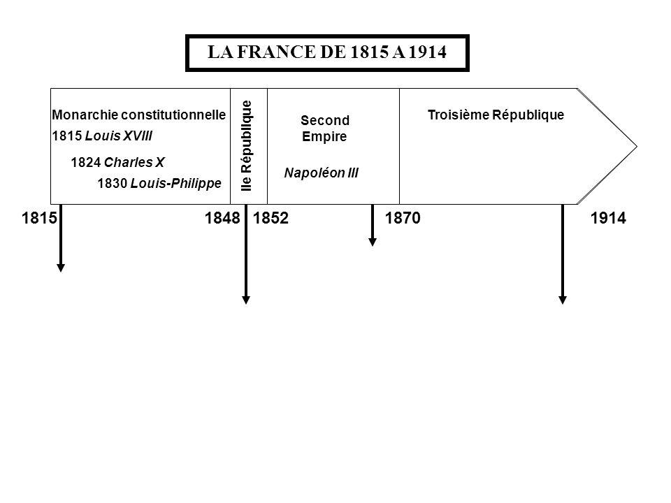 Monarchie constitutionnelle Second Empire 1815 Louis XVIII IIe République 1824 Charles X 1830 Louis-Philippe Napoléon III LA FRANCE DE 1815 A 1914 Tro