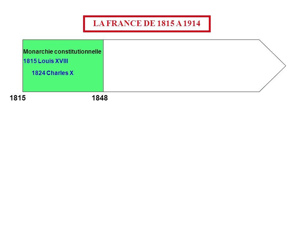 Monarchie constitutionnelle 1815 Louis XVIII 1824 Charles X 1830 Louis-Philippe LA FRANCE DE 1815 A 1914 1815 1848