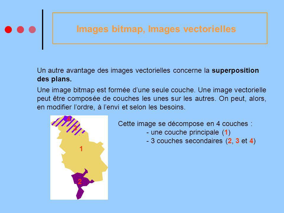 Images bitmap, Images vectorielles Un autre avantage des images vectorielles concerne la superposition des plans.