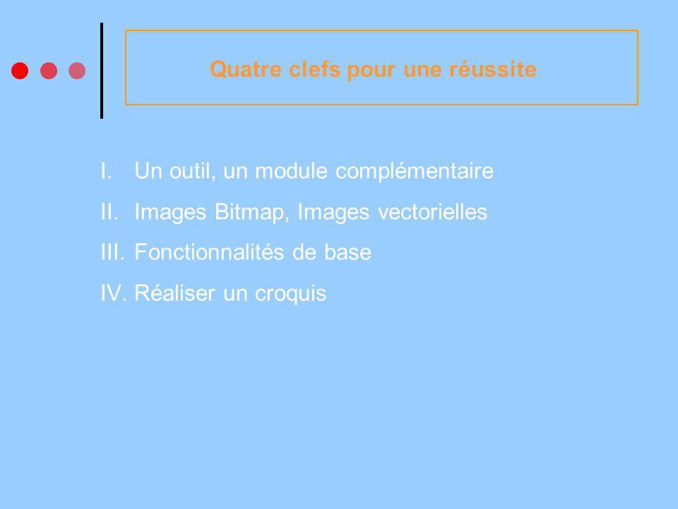 I.Un outil, un module complémentaire II.Images Bitmap, Images vectorielles III.Fonctionnalités de base IV.Réaliser un croquis Quatre clefs pour une réussite